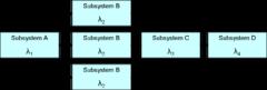 reliability block diagram wikipedia Sample Block Diagram