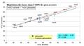 RepetexGC-procaryotes-plasmides2.png