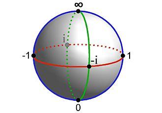 Riemann sphere - Image: Riemann Kugel