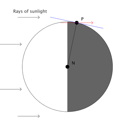 Rotating earth for twilight.png