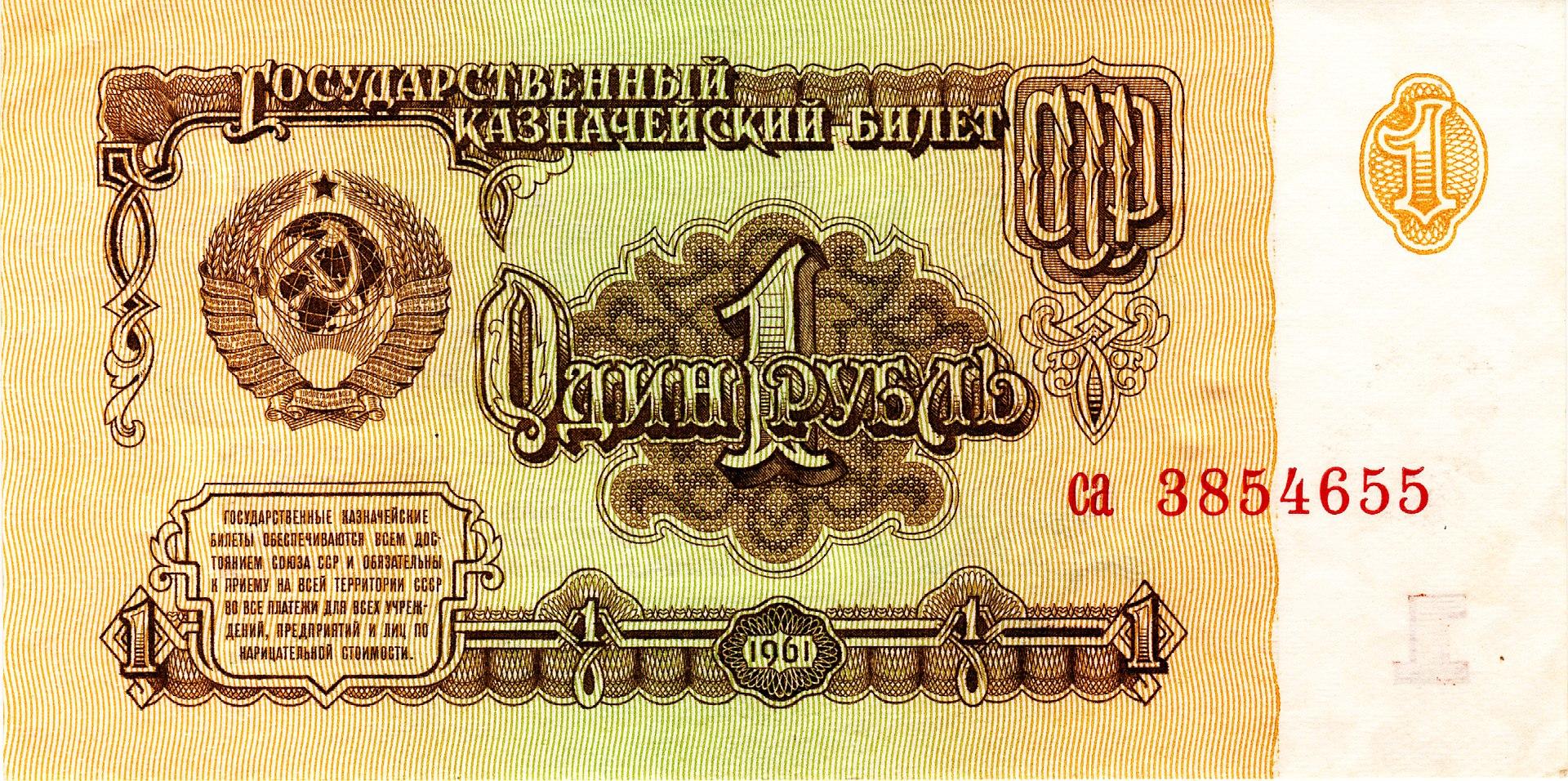 Soviet Ruble Wikipedia
