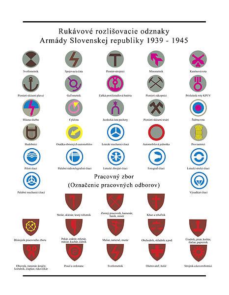 File:Rukavove označenie vojakov Slovenskej republiky v rokoch 1939 -1945.jpg