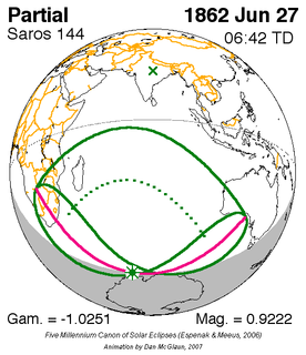 Solar eclipse of June 27, 1862
