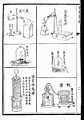 Science instruments in Po-wu hsin-pien; Part 1; Wellcome L0020664.jpg