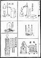 Science instruments in Po-wu hsin-pien; Part 1; Wellcome L0020664.jpg