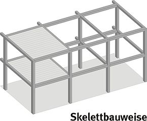 Skelettbau - Wikiwand