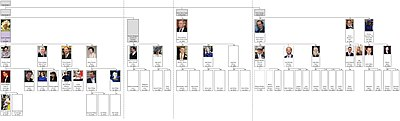 Succession To The British Throne Family Tree 2017