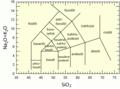 TAS-diagramm2.PNG