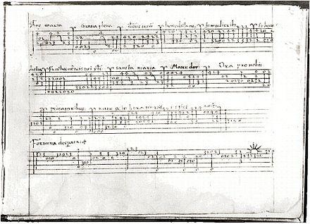 Harmonica lire tablature harmonica : Tablature - Wikiwand