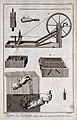 Textiles; a spinning wheel (top), making the design (below). Wellcome V0024151ER.jpg