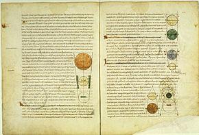 Vanha käsikirjoitus, jossa on kirjoitettu ohuessa, hienossa kirjoitusohjelmassa värillisillä geometrisilla kaavioilla, jotka kuvaavat tekstiä.