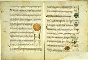Timaeus (dialogue) - Medieval manuscript of Calcidius' Latin Timaeus translation.