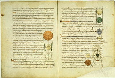 Medieval manuscript of Calcidius's Latin translation of Plato's Timaeus, a Platonic dialogue with overt Pythagorean influences. Timaeus trans calcidius med manuscript.jpg