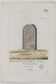 Tombeaux de personnages marquants enterrés dans les cimetières de Paris - 171 - Duwicquet de Rodelinghem.png