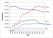demografia del giappone wikipedia