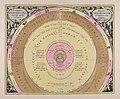 Tychonis Brahe calculus planetarum cursus et altitudines ob oculos ponens - CBT 5869653.jpg