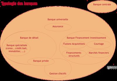 Banque wikip dia - Differents types de poubelles ...
