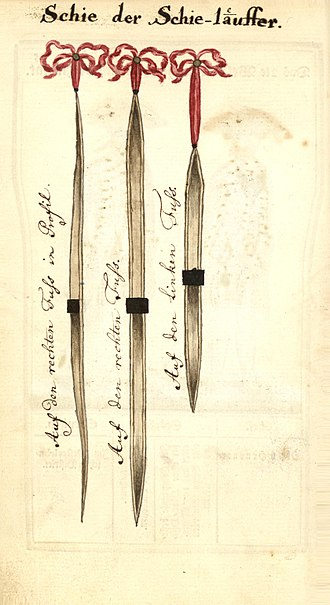 Ski - Asymmetrical skis used by the Danish-Norwegian army in the 18th Century, long ski for the right leg, also shown in profile (far left).