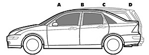 Pillar (car) - Typical pillar configurations of a sedan (three box) and station wagon (two box) from the same model range.