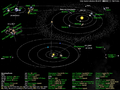 What's Up in the Solar System, active space probes 2015-08.png