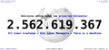 Wikimedia projects edits counter 2015-10-21.png