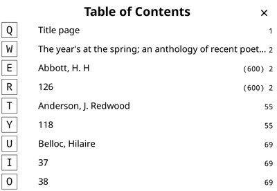 Wikisource export - TOC linked by page numbers in epub TOC.png