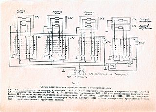 wiring diagram of electric stove wiring image file wiring diagram of ussr electric stove on wiring diagram of electric stove