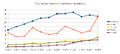Xiaomi résultats ventes 2012 et 2014.png