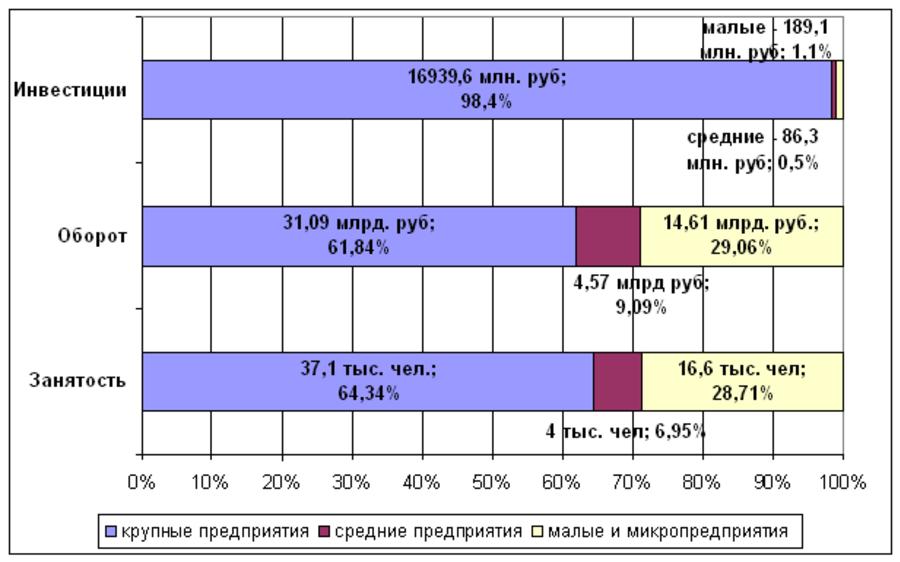 волгодонской элеватор ооо сайт