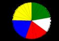 15th Philippine Congress allocation of seats per region.png