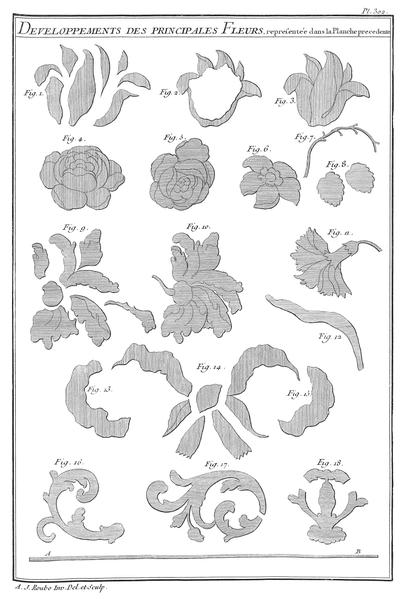 File:A-J Roubo - L'Art du Menuisier - Planche 302.png