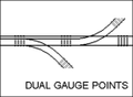 A Dual Gauge Points.png