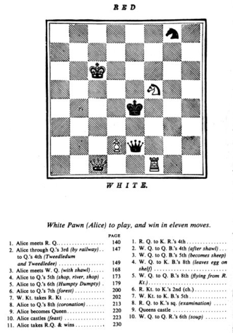 Lewis Carroll's diagram of the story as a chess game Alice chess game.png