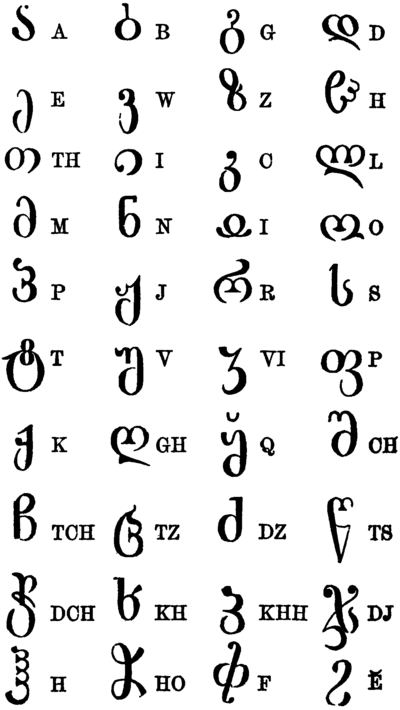 AmCyc Georgia (Russian Transcaucasia) - Georgian language alphabet.png
