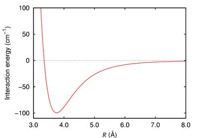 Argon dimer potential.png