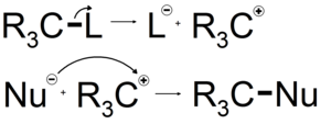 Arrow pushing - An S<sub>N</sub>1 reaction. Step 1, solvolysis. Step 2, substitution.