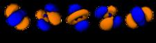 Orbitales 4d^1 à 4d^10