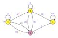 Automate probabiliste.png