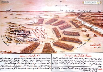 Battle of Karbala - Military tactics in day of the battle (The oldest painting about battle of Karbala)