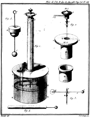 Torsion spring - Drawing of Coulomb's torsion balance. From Plate 13 of his 1785 memoir.
