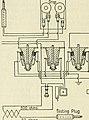 Bell telephone magazine (1922) (14733367426).jpg