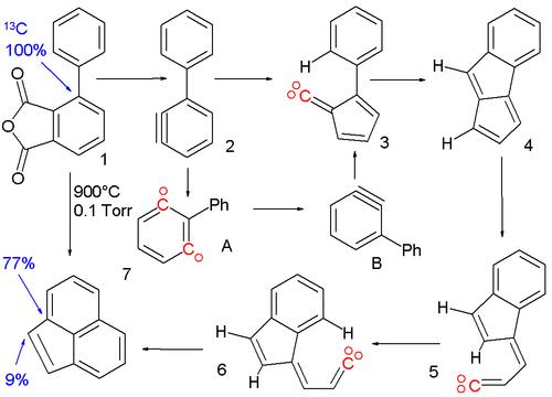Pyrolyse von Phenyl-substitutiertem Phthalsäureanhydrid