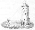 Bovier-Lapierre - Traité élémentaire de trigonométrie rectiligne 1868, illust p070.png