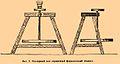 Brockhaus and Efron Encyclopedic Dictionary b17 198-0.jpg