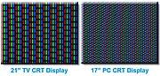 CRT Computer display pixel array(right)