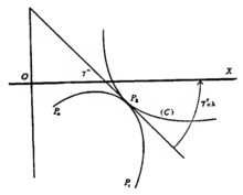 Calculus of Variations Harris Hancock Article 199 graphic.png