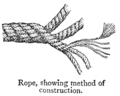 Chambers 1908 Rope.png