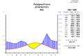 Climatediagram-metric-english-Perpignan-France-1961-1990.png