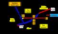 Comportamiento de fases Enfriamiento isobarico.png