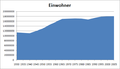 Demographie-NRW.png